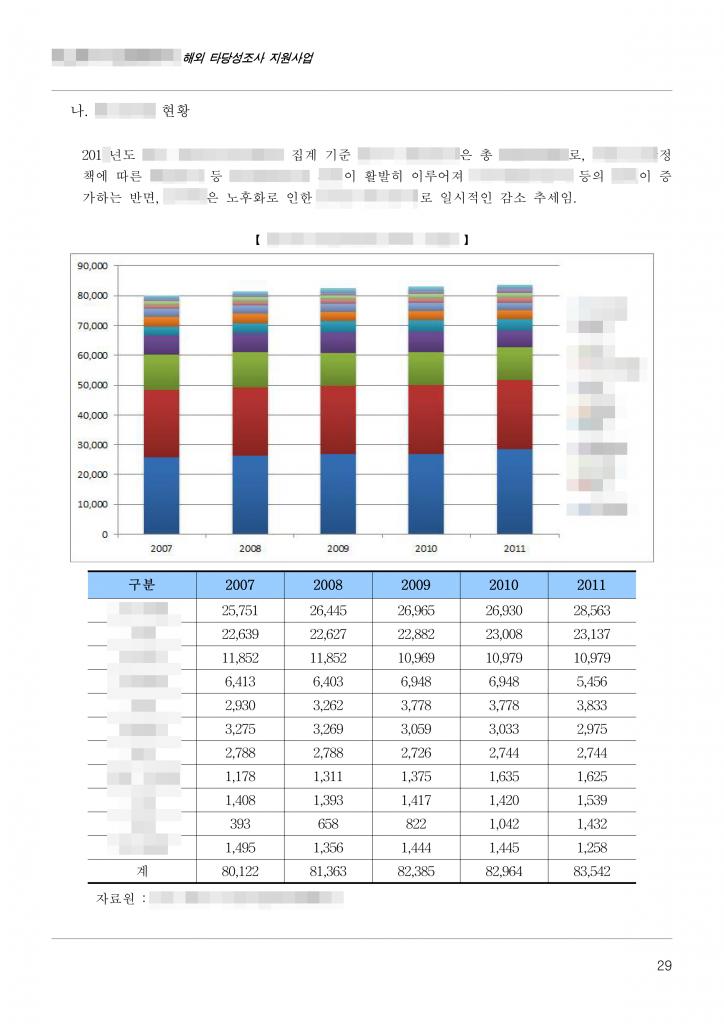 사업 보고서 샘플